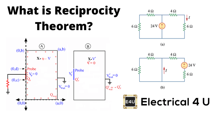 What Is Reciprocity Theorem