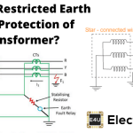 Restricted Earth Fault Protection of Transformer | REF Protection