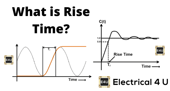 what is rise time