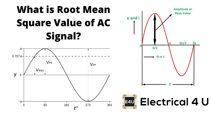 What Is Root Mean Square Value Of Ac Signal
