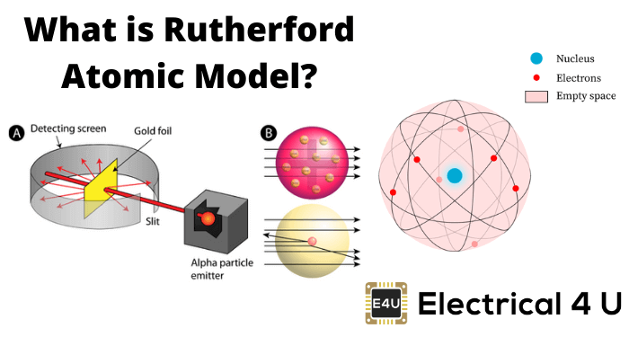 What Is Rutherford Atomic Model