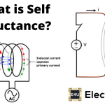 Self Induction and Self Inductance and Derivation of Inductance