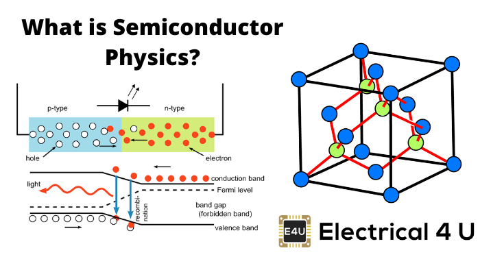 What Is Semiconductor Physics