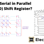 Serial in Parallel Out (SIPO) Shift Register