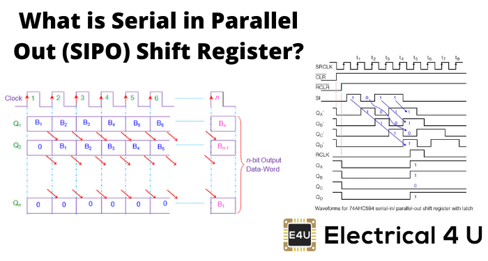 What Is Serial In Parallel Out (sipo) Shift Register