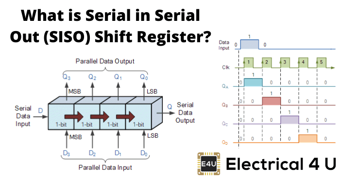 What Is Serial In Serial Out (siso) Shift Register