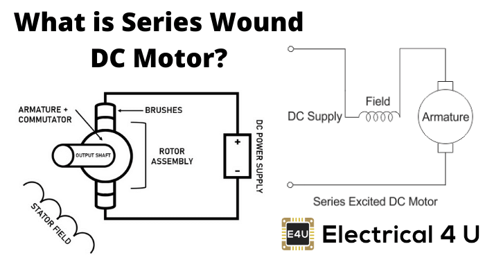 What Is Series Wound Dc Motor