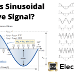 Sinusoidal Wave Signal