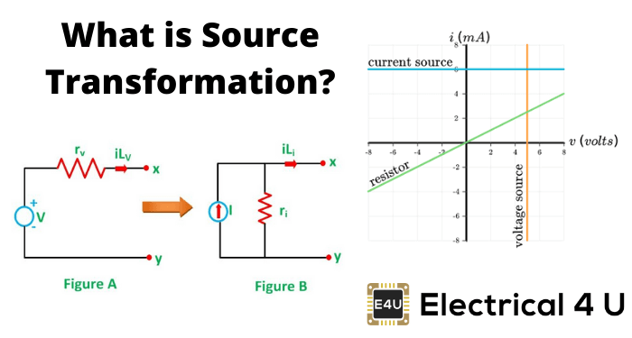What Is Source Transformation
