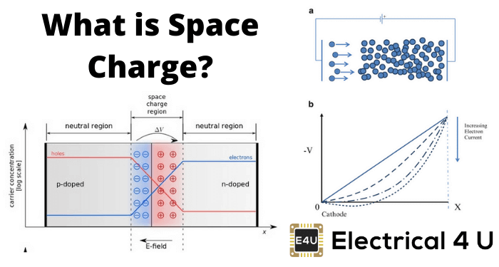 What Is Space Charge