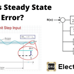 Steady State Error: What is it? (Steady-State Gain, Value & Formula)