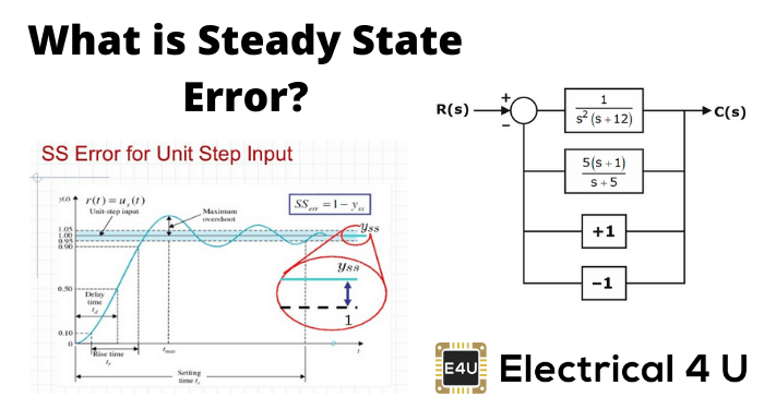 What Is Steady State Error