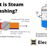 What is Steam Flashing?