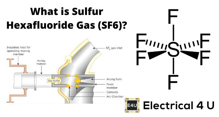 What Is Sulfur Hexafluoride Gas (sf6)