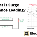 Surge Impedance Loading or SIL