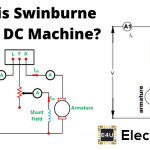 Swinburne Test of DC Machine
