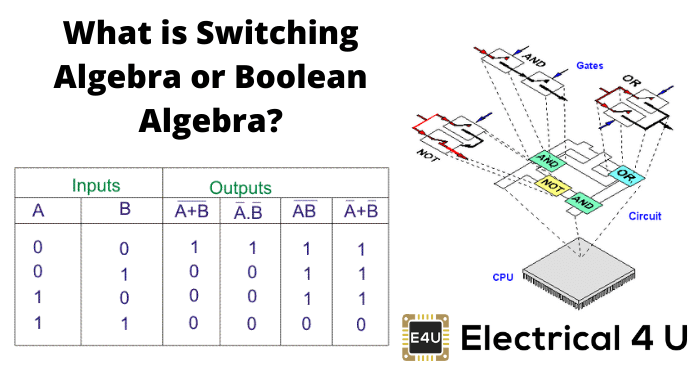 What Is Switching Algebra Or Boolean Algebra