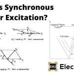Synchronous Motor Excitation