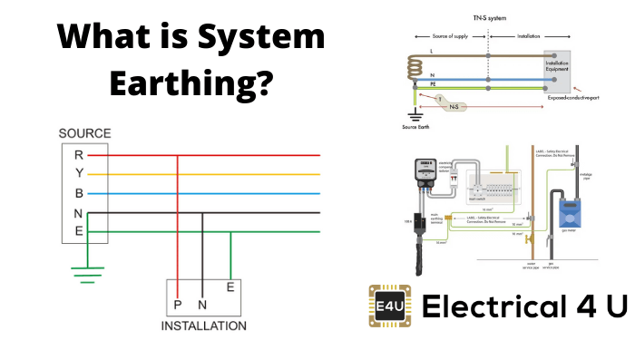 What Is System Earthing