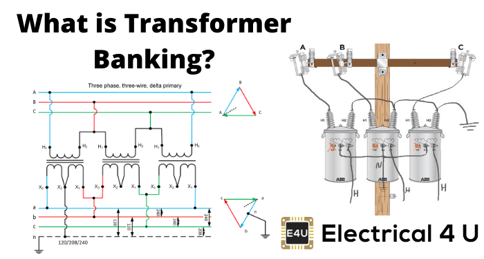What Is Transformer Banking