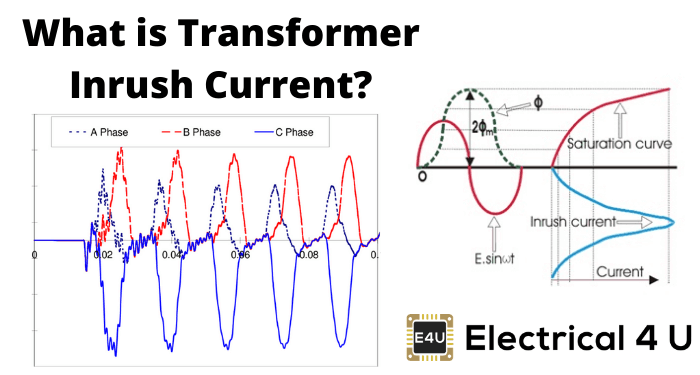 What Is Transformer Inrush Current