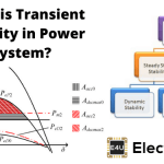 Transient Stability in Power System