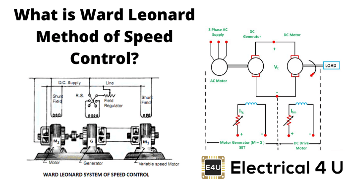What Is Ward Leonard Method Of Speed Control