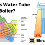 Water Tube Boiler | Operation and Types of Water Tube Boiler