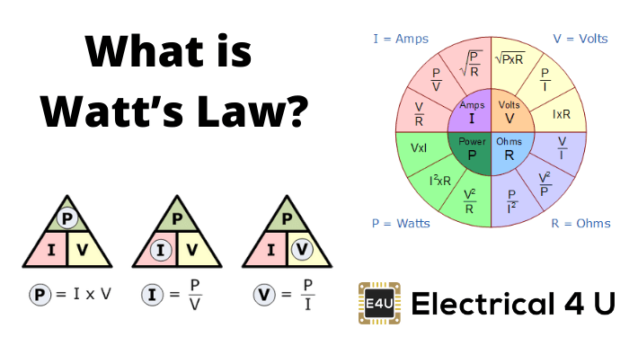 Watts Law: What is it? Formula, Examples & Watt's Law Triangle