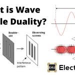 Wave Particle Duality Principle