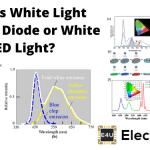 White Light Emitting Diode or White LED Light