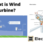 What is Wind Turbine | Horizontal Axis and Vertical Axis Wind Turbine