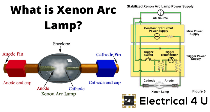 What Is Xenon Arc Lamp