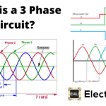 Three Phase Circuit | Star and Delta System
