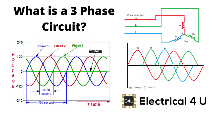 three phase circuit  star and delta system  electrical4u