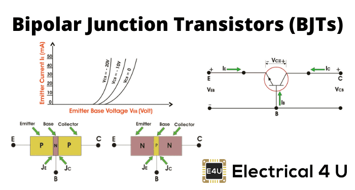 Bipolar Junction Transistor (BJT): What is it & How Does it Work?