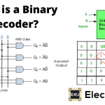 Binary Decoder: What is it? (Truth Table And Logic Diagram)