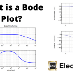 Bode Plot, Gain Margin and Phase Margin (Plus Diagrams)