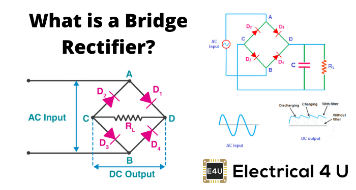 Bridge Rectifiers: What is it? (Circuit Diagram & Working Principle)