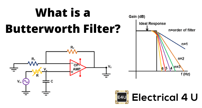What Is A Butterworth Filter