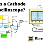 Cathode Ray Oscilloscope | CRO