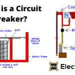 Electrical Circuit Breaker | Operation and Types of Circuit Breaker