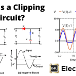 Clipping Circuit