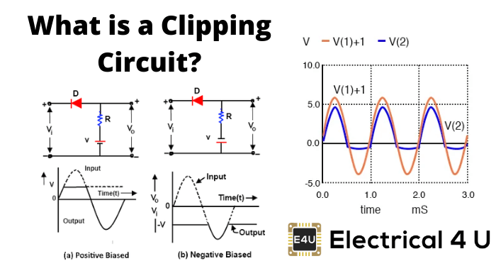 What Is A Clipping Circuit
