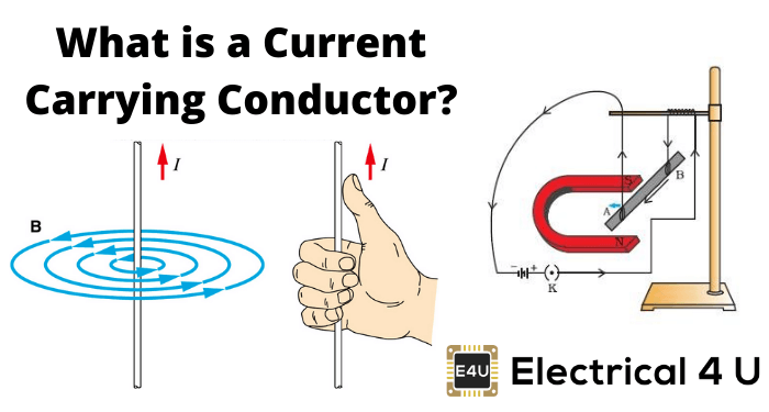 What Is A Current Carrying Conductor
