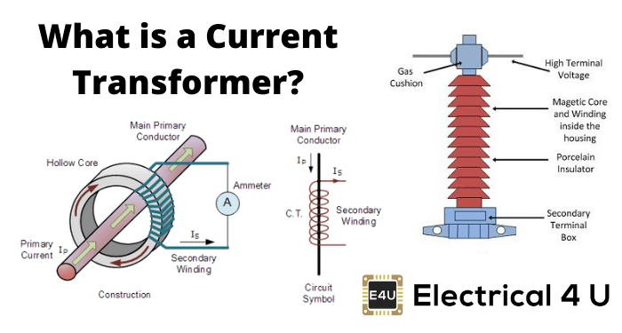 What Is A Current Transformer