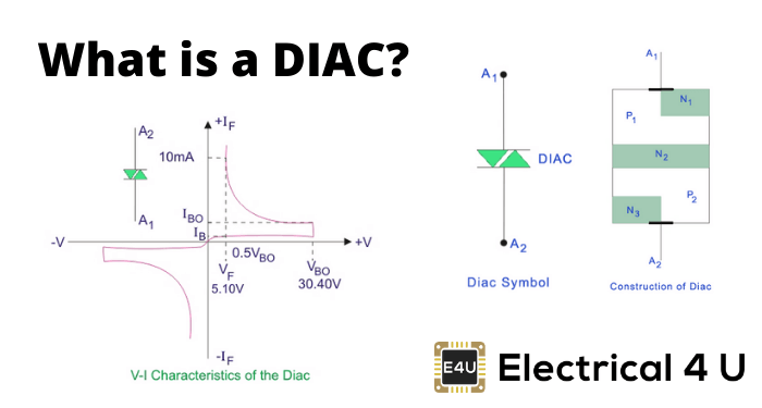 What Is A Diac