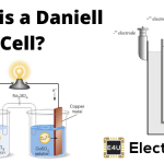 Daniell Cell Construction and Working of Daniell Battery Cell
