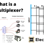 Demultiplexer: What is it? (Working Principle & Applications)