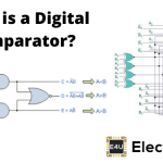 Digital Comparator